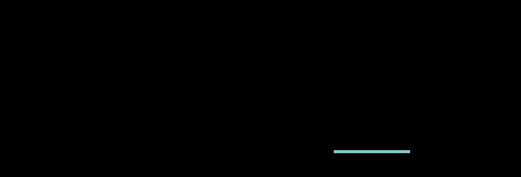 Sarah Grace Logo Final
